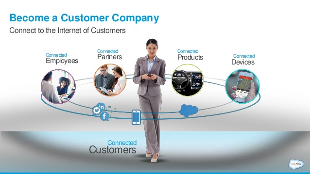 Conected customers