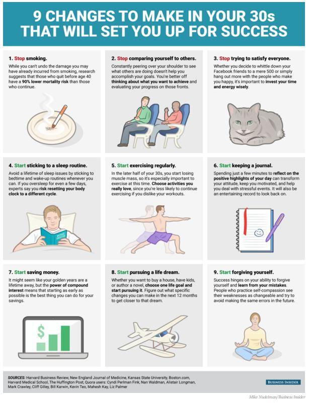 success-in-your-30s-habits-BI