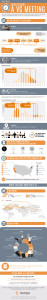 vc-meeting-infographic