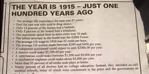 Incredible ways the world has changed in the past 100 years
