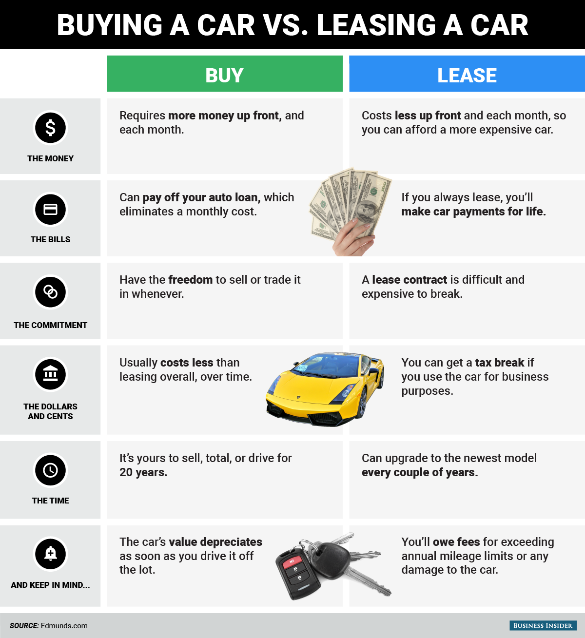 bi_graphics_buying-a-car-vs.-leasing-a-car