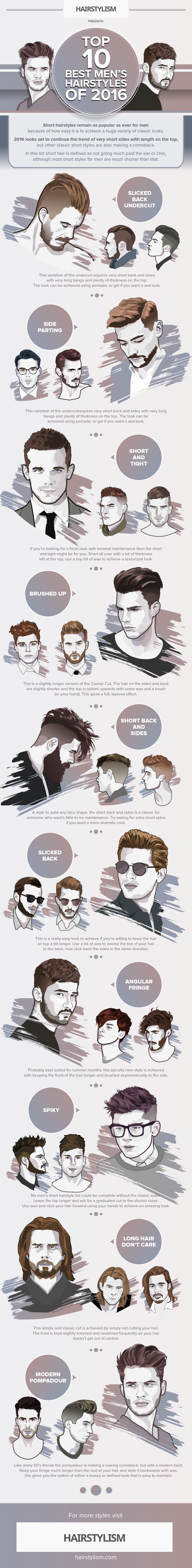 hairstylism-infographic